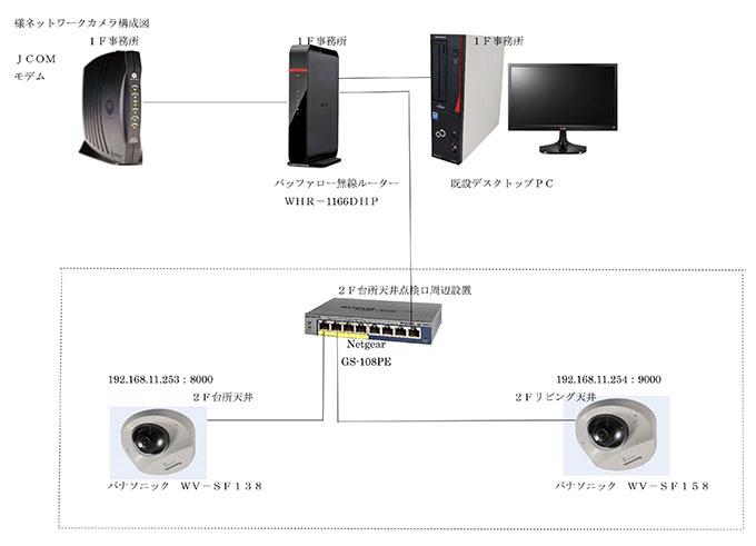 神戸西区アイエヌエス防犯カメラ設置サービス施工事例その3